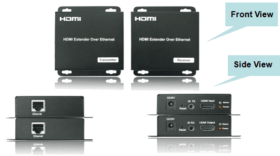 4x4 Network HDMI Matrix Switcher with WEB GUI & Remote IR