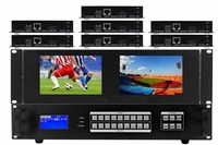 4x7 HDMI Matrix Switcher w/Dual Monitors & HDBaseT CAT5 Extenders