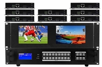 4x8 HDMI Matrix Switcher w/Dual Monitors & HDBaseT CAT5 Extenders