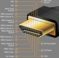 50 Foot  & longer HDMI cables w/Boosters - 25 Lengths