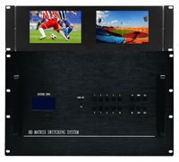 8x16 HDMI Matrix Switcher in 32x32 Chassis
