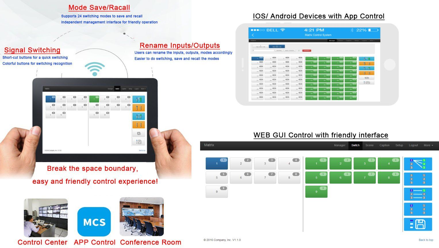 4K 8x36 HDMI Matrix Switch w/WEB GUI & iPad/Android App