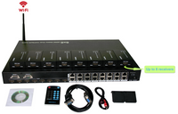 WolfPack 8x8 Matrix HDMI Switch over CAT5 - Built-in IPad & Android WIFI Control