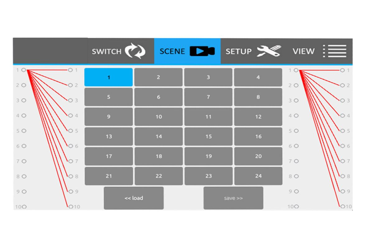 9x9 DVI Matrix Switcher with In & Out Scaling