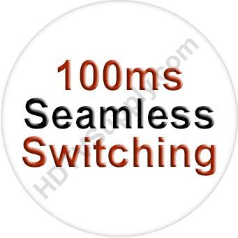 9x9 HDMI Matrix Switch with Video Wall Processor in 18x18 Chassis
