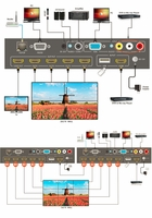A-Neuvideo ANI-VW 1x4 HDMI Video Wall Scaler Splitter