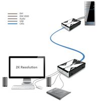 Adder X-DVIPRO-DL-US Dual Link DVI and Transparent A Single CATx Cable
