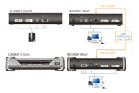 ATEN KE6940T USB Single Link DVI-I Dual Display KVM IP Transmitter
