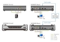 ATEN KE9950R 4K DisplayPort Single View KVM over IP Receiver