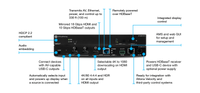 Atlona AT-OME-ST31 Three-Input Switcher for HDMI and USB-C