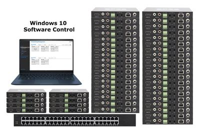 POE AV Over IP Matrix Switchers w/W10 Control
