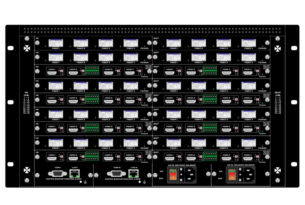 Build a 4K Modular HDMI Matrix Switcher in a 36x36  Chassis