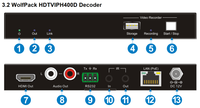 Build Your Own POE AV Over IP Matrix w/Audio Breakout & RS232