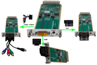 Build Your Own Universal Modular Matrix Switcher Chassis with 3-Chassis