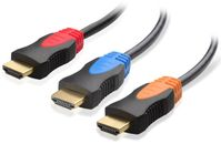 Colored HDMI Cables