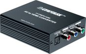Component with Optical Audio to HDMI Format Converter