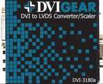 Converters / Scalers