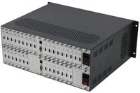 WolfPack Matrix Switchers Are Updated