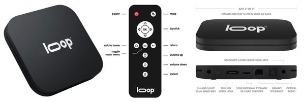 Free Loop Music Video & Ads Player for your WolfPack HDMI Matrix Switcher