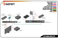 Gefen EXT-DVIKA-LANS-RX-SW DVI KVM over IP - Receiver Package