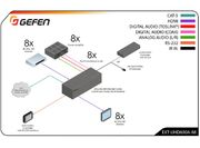 Gefen EXT-UHD600A-88 DVI 4K Ultra HD 600 MHz 8x8 Matrix