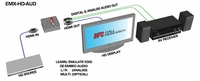 Hall Research EMX-HD-AUD HDMI Audio Extractor w/ EDID Mgmt