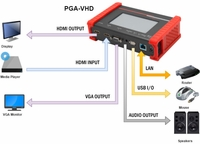 Hall Research PGA-VHD HDMI & VGA Video Generator, Tester, and Analyzer