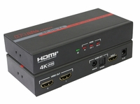 Hall Research SP-HD-2A 2-Channel HDMI Splitter