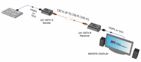 Hall Research UH-1BTX-R HDMI over UTP Extender with HDBaseT Receiver