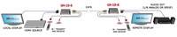 Hall Research UH-1D HDMI over 1 CAT6 Extender Kit