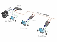 Hall Research URA-XT Video and Audio over UTP Receiver