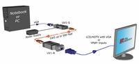 Hall Research UV1 Mini-Cat Video + Power Over UTP Extension