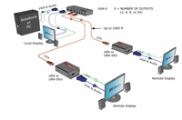Hall Research UVA-4 Video and Audio over UTP transmitter