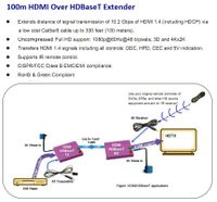 HDBaseT HDMI 1.4 wall plate over CAT5 to 330 feet