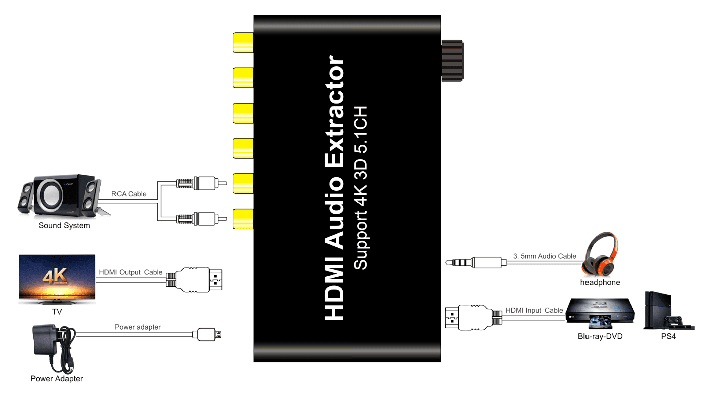 HDMI Audio Extractor with Volume Control