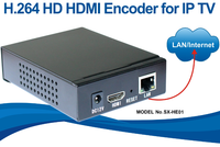 HDMI Encoder for IP TV For Live Streaming