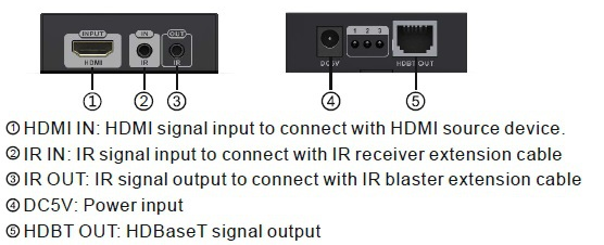 4K WolfPack HDMI HDBaseT Extender to 220 Feet with IR