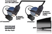 HDMI IR Extender - Control devices from afar w/your existing HDMI cable