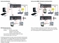 HDMI over 1-CAT5 to 300 feet w/POE & Separate Ethernet Routing
