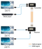 WolfPack 4K HDMI over Fiber Extender to 3,300 Feet - Extra Image 3