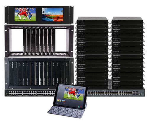 POE HDMI Over IP Matrix Systems w/Wireless Real Time Video Preview, Video Wall & iPad App