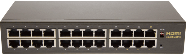 Build a WolfPack HDMI Over IP Network - Configure as an HDMI Switch, Splitter or Matrix