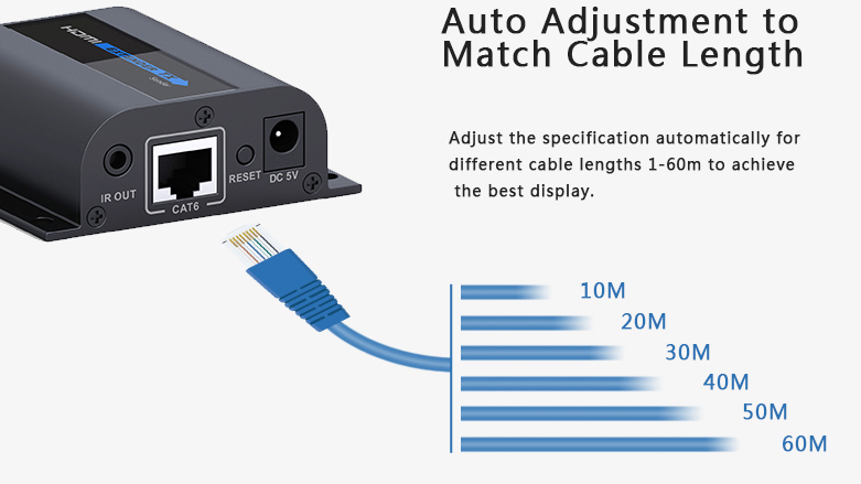 HDMI Over One CAT6 Cable Extender to >175' w/Loop Back & IR