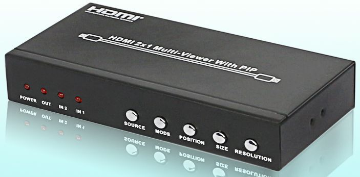 HDMI PIP Switch with Picture-in-Picture