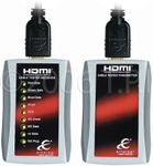 HDMI TESTERS