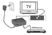 WolfPack HDMI to ATSC / QAM Adapter