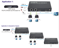 WolfPack 1X2 HDMI Splitter Over Single CAT-5 Cables to ~125 Feet