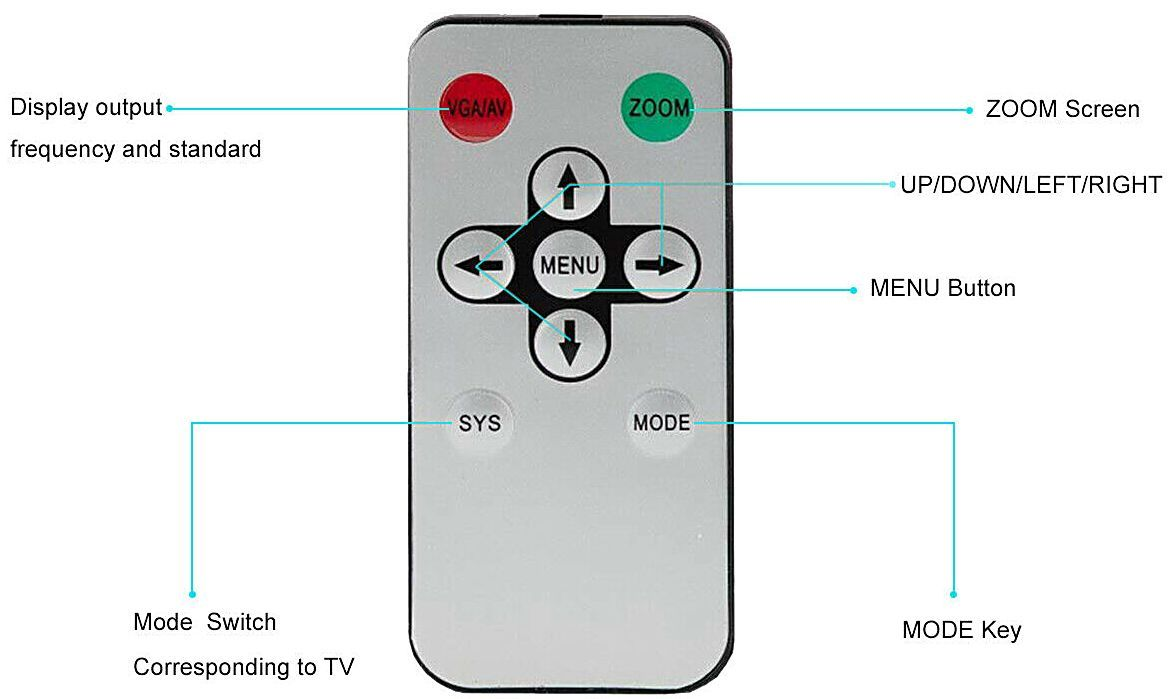 HDMI to Coax Converter for a TVs Coax Input