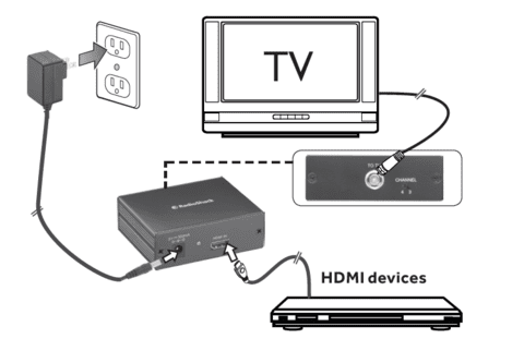 HDMI to TVs with Coax Input