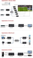 4K HDMI & USB over IP & Fiber Extender - Configure to a Matrix Switch or Video Wall